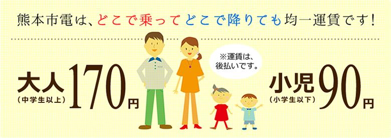 熊本市電の料金は、大人(中学生以上)170円・小児(小学生以下)90円です。